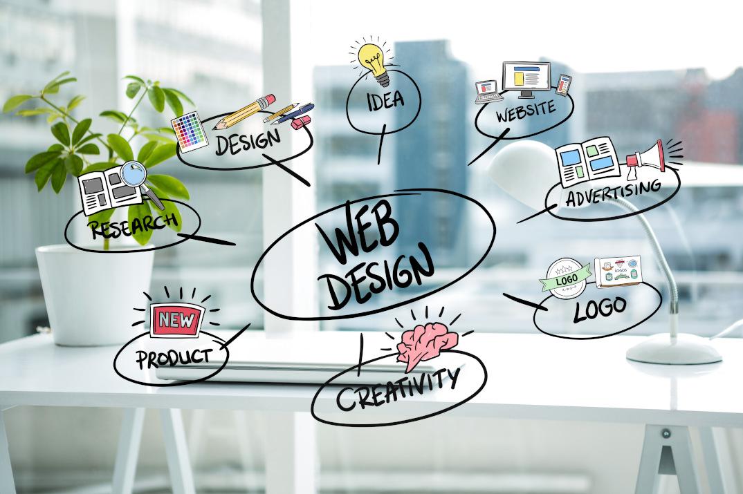 MQL Web Design