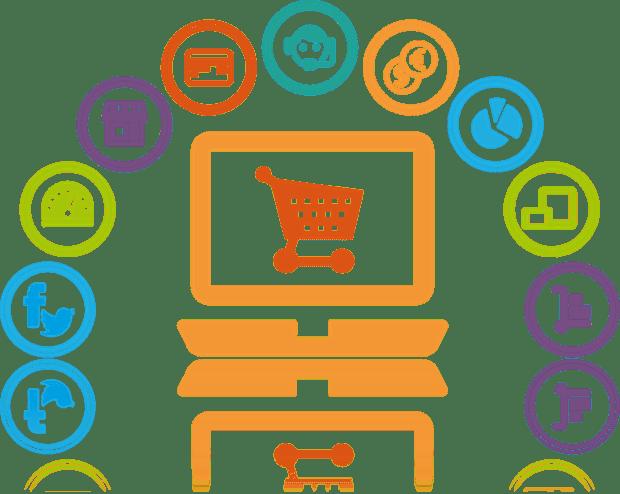 MQL Web Agency ecommerce con woocommerce